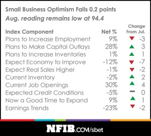 optimism-components-nfib-201609
